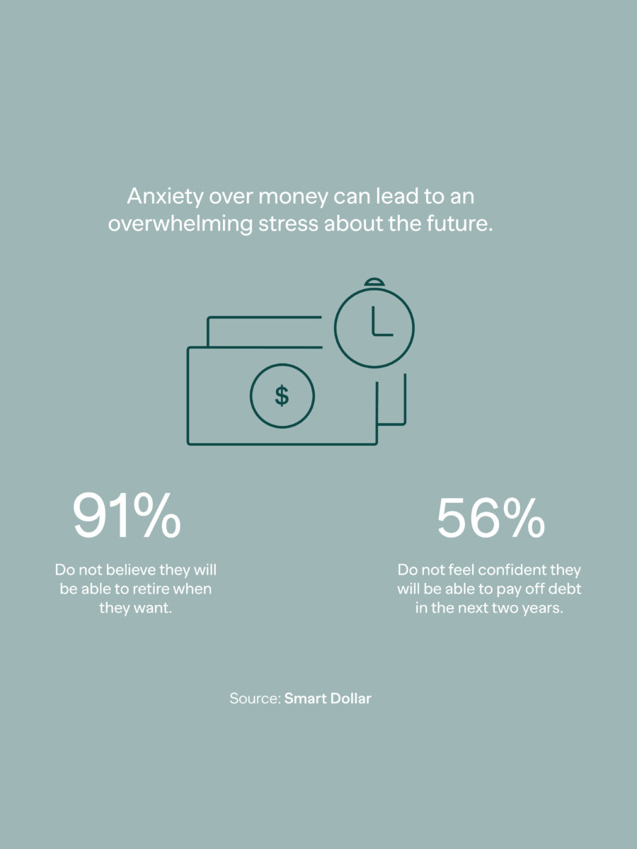 Infographic about anxiety over money source Smart Dollar